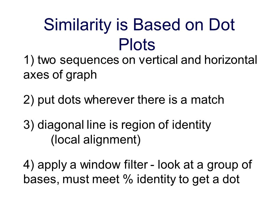 Similarity is Based on Dot Plots 1) two sequences on vertical and horizontal axes of graph 2) put dots wherever there is a match 3) diagonal line is region of identity (local alignment) 4) apply a window filter - look at a group of bases, must meet % identity to get a dot