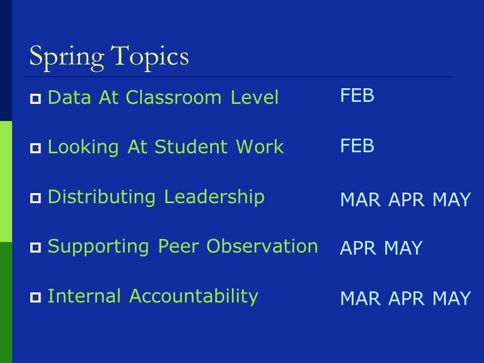 Spring Topics  Data At Classroom Level  Looking At Student Work  Distributing Leadership  Supporting Peer Observation  Internal Accountability FEB MAR APR MAY APR MAY MAR APR MAY
