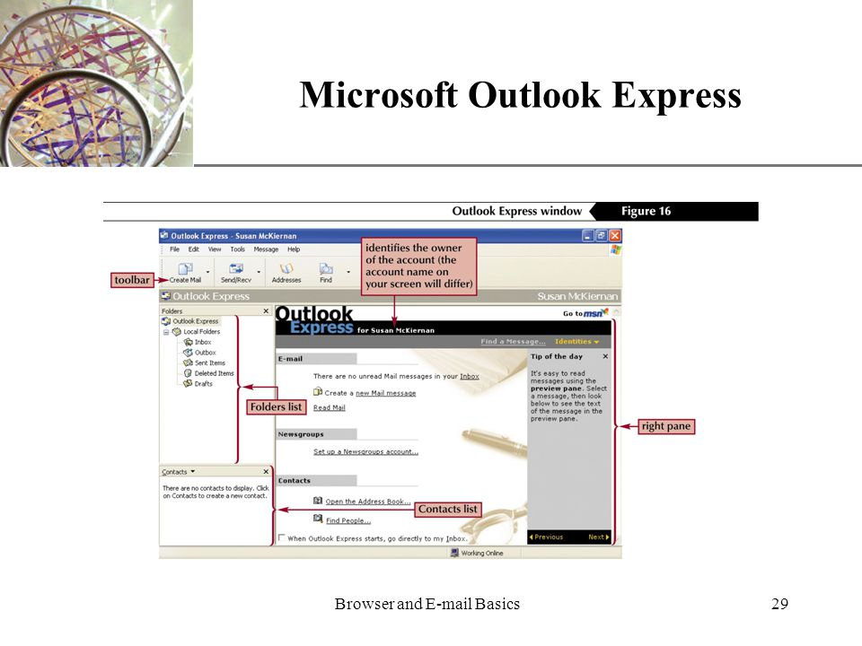 XP Browser and  Basics29 Microsoft Outlook Express