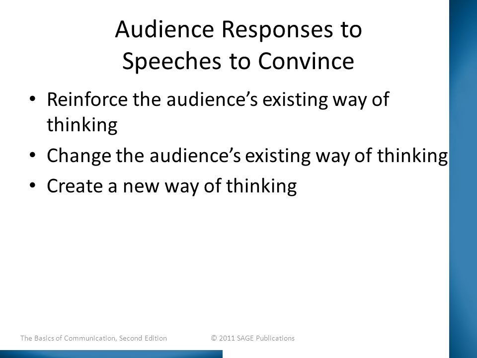 Audience Responses to Speeches to Convince Reinforce the audience's existing way of thinking Change the audience's existing way of thinking Create a new way of thinking The Basics of Communication, Second Edition © 2011 SAGE Publications