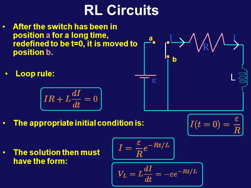 RL Circuit (  on) t I 0  R L/R 2L/R VLVL 0 t  Current Max =  R 63% Max at t=L/R Voltage on L Max =  /R 37% Max at t=L/R
