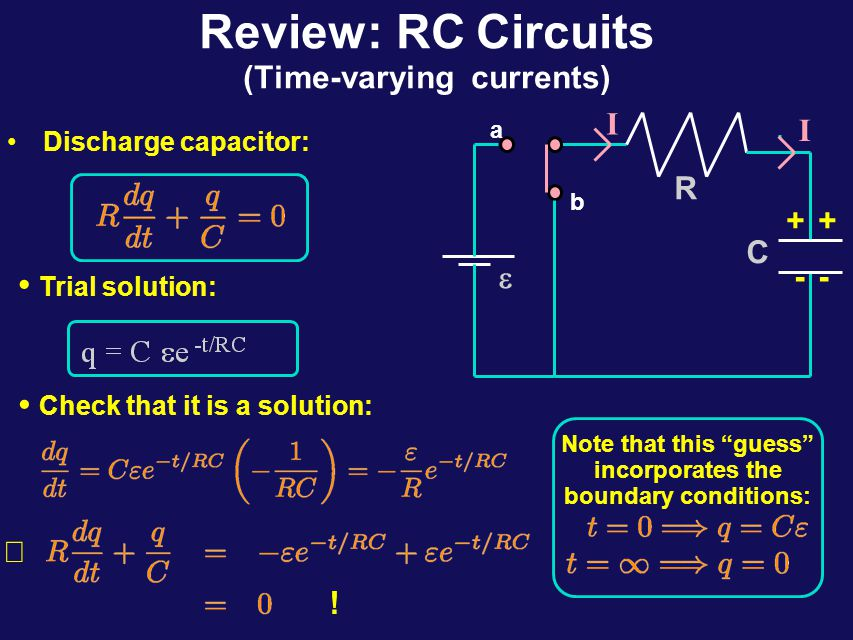 Review: RC Circuits (Time-varying currents) Discharge capacitor: C initially charged with Q=C  Connect switch to b at t=0.