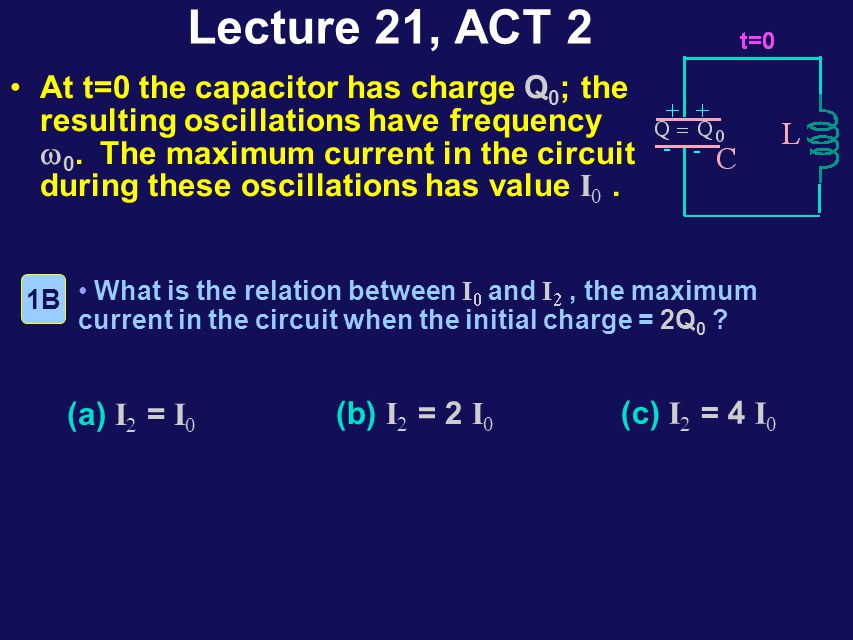 Lecture 21, ACT 2 At t=0 the capacitor has charge Q 0 ; the resulting oscillations have frequency  0.