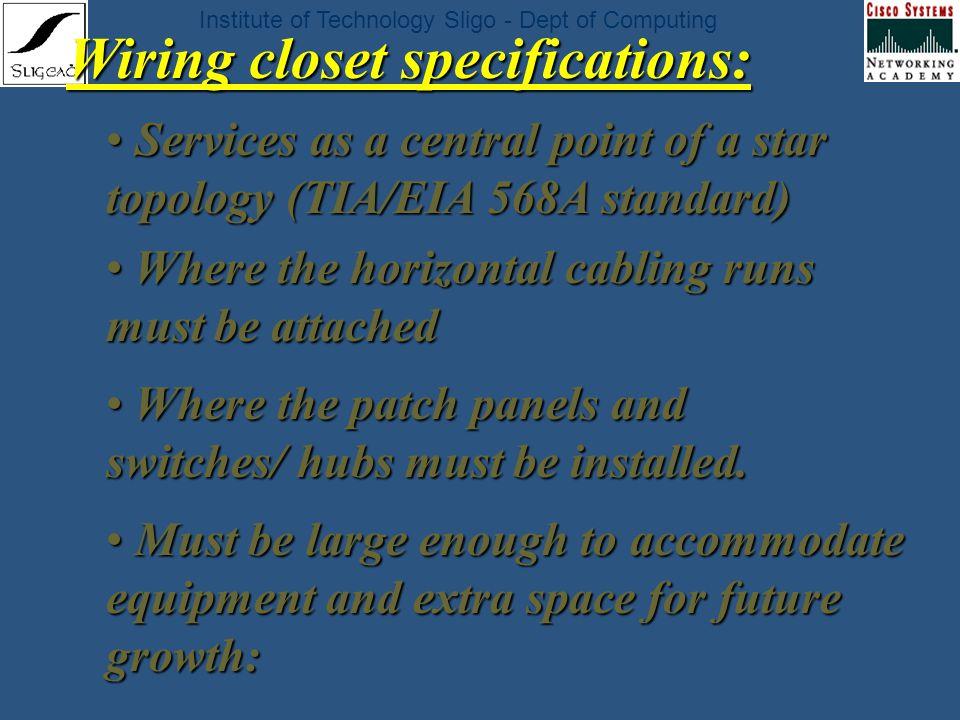 Excellent Closet Wiring Standards Wiring Diagram Kni Wiring Digital Resources Ommitdefiancerspsorg