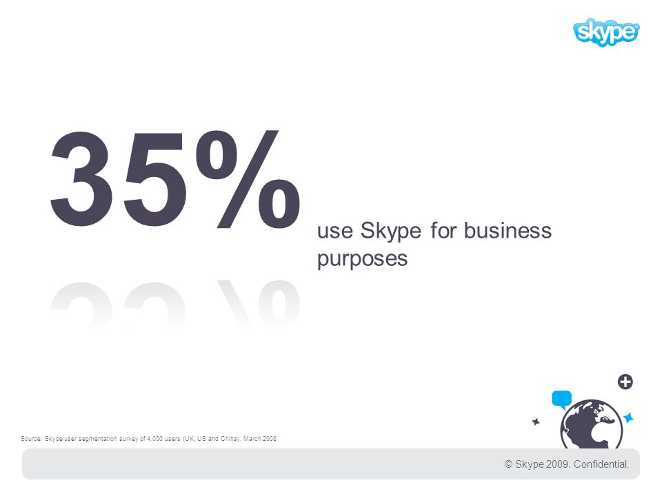 2 use Skype for business purposes Source: Skype user segmentation survey of 4,000 users (UK, US and China), March 2008