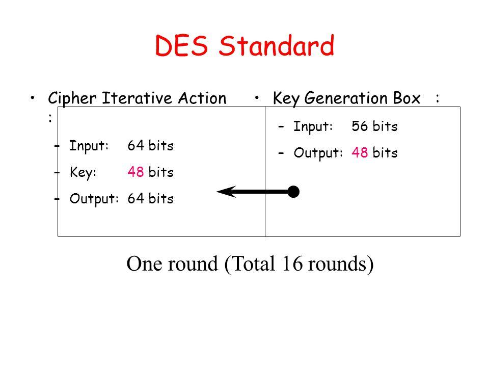 DES Standard Cipher Iterative Action : –Input:64 bits –Key:48 bits –Output:64 bits Key Generation Box : –Input:56 bits –Output:48 bits One round (Total 16 rounds)