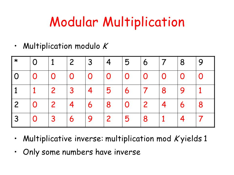 Modular Multiplication Multiplication modulo K Multiplicative inverse: multiplication mod K yields 1 Only some numbers have inverse *