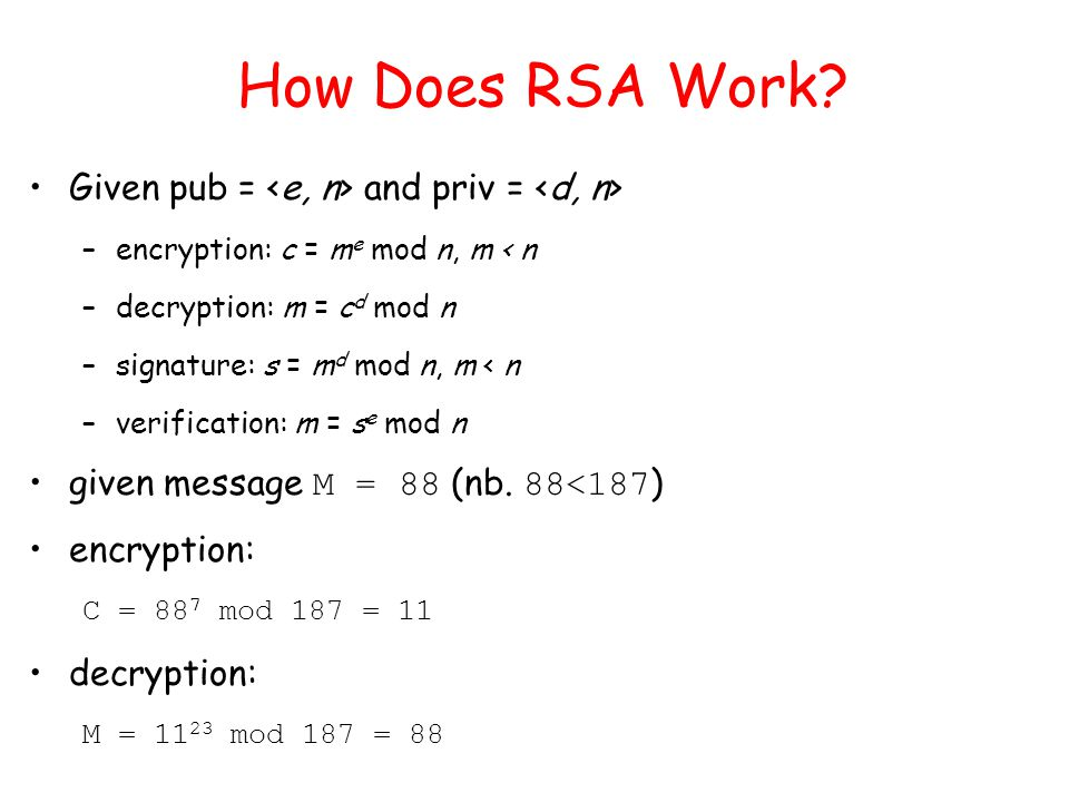 How Does RSA Work.