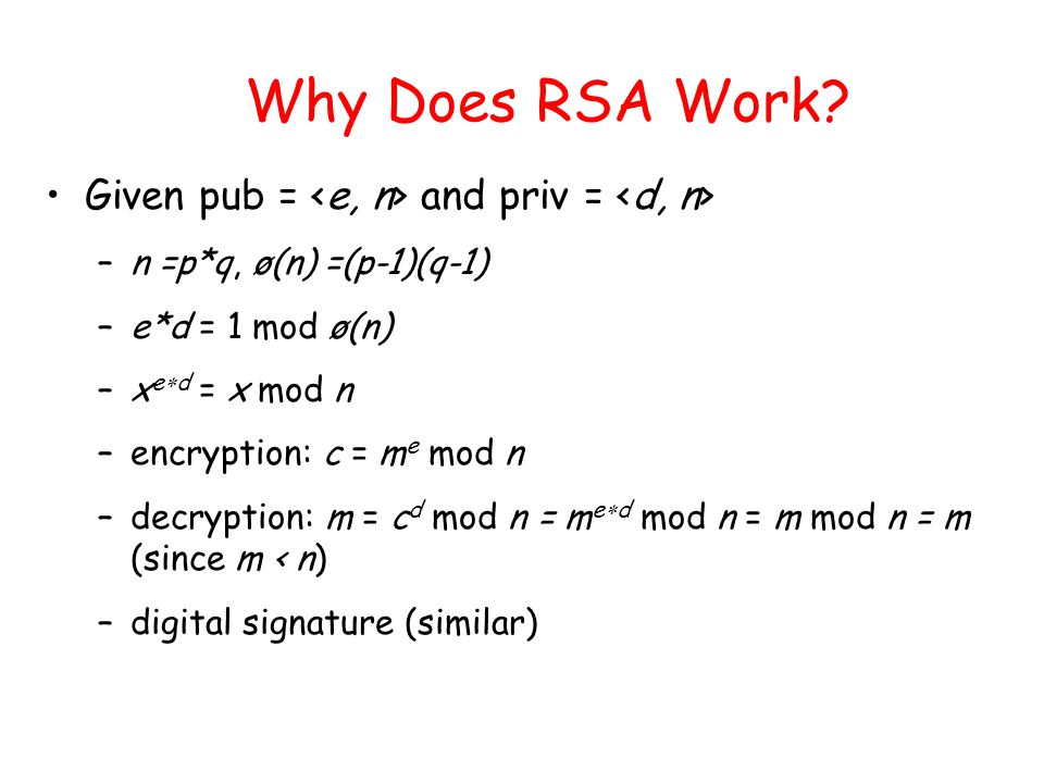 Why Does RSA Work.