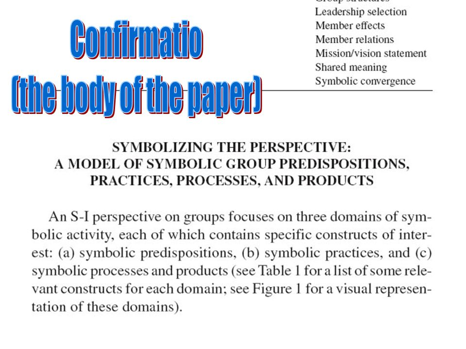 Body (Confirmatio) Body of paper contains the main ideas of the essay and appropriate developmental material.