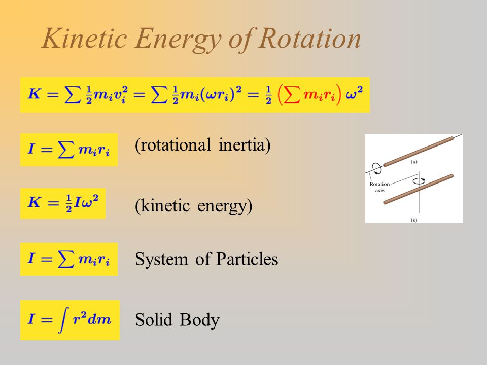 Kinetic Energy of Rotation (rotational inertia) (kinetic energy) System of Particles Solid Body