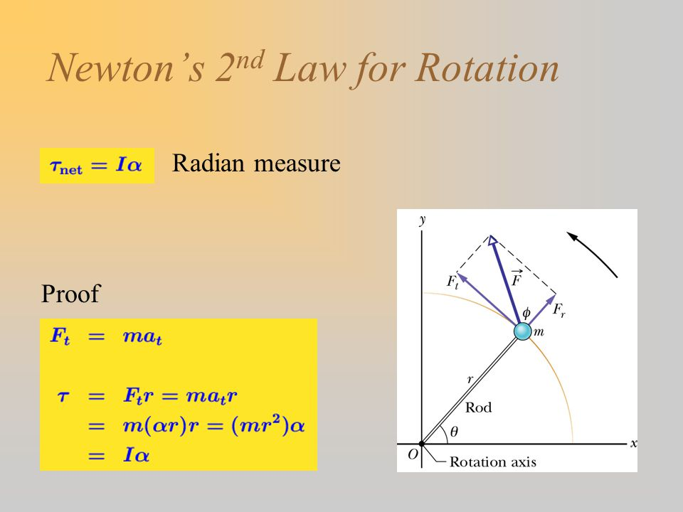 Newton's 2 nd Law for Rotation Radian measure Proof