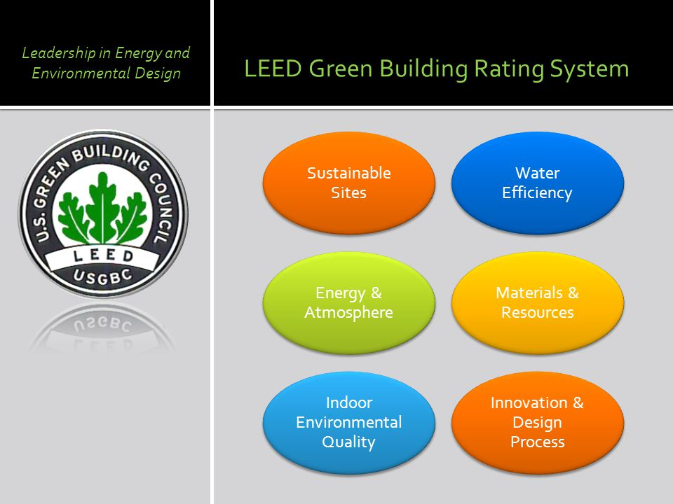 LEED Green Building Rating System Sustainable Sites Water Efficiency Energy & Atmosphere Materials & Resources Indoor Environmental Quality Innovation & Design Process Leadership in Energy and Environmental Design
