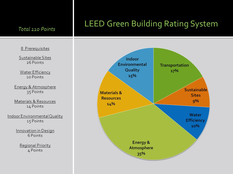 Total 110 Points 8 Prerequisites Sustainable Sites 26 Points Water Efficiency 10 Points Energy & Atmosphere 35 Points Materials & Resources 14 Points Indoor Environmental Quality 15 Points Innovation in Design 6 Points Regional Priority 4 Points LEED Green Building Rating System