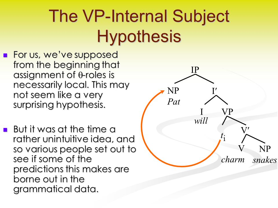 The VP-Internal Subject Hypothesis For us, we've supposed from the beginning that assignment of  -roles is necessarily local.