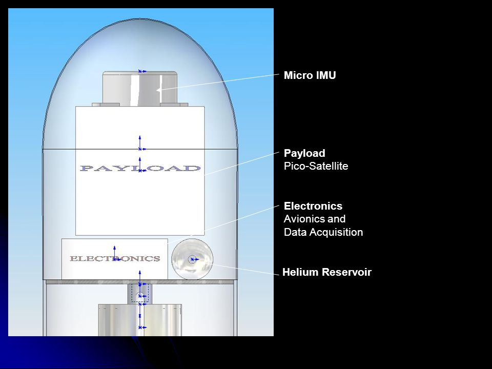 Micro IMU Payload Pico-Satellite Electronics Avionics and Data Acquisition Helium Reservoir