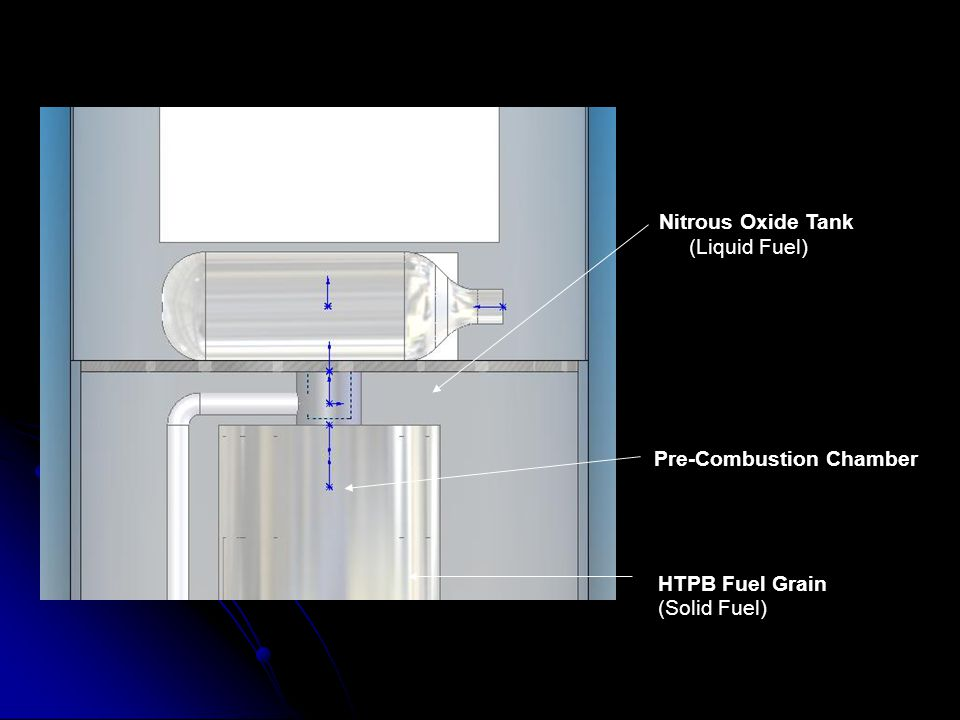 HTPB Fuel Grain (Solid Fuel) Pre-Combustion Chamber Nitrous Oxide Tank (Liquid Fuel)