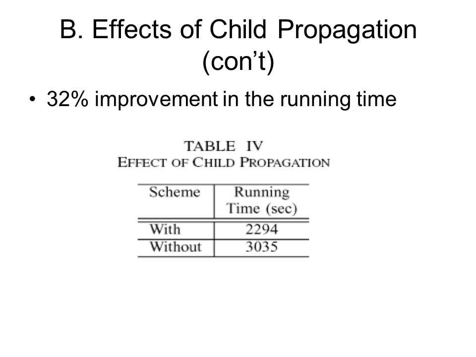 B. Effects of Child Propagation (con't) 32% improvement in the running time
