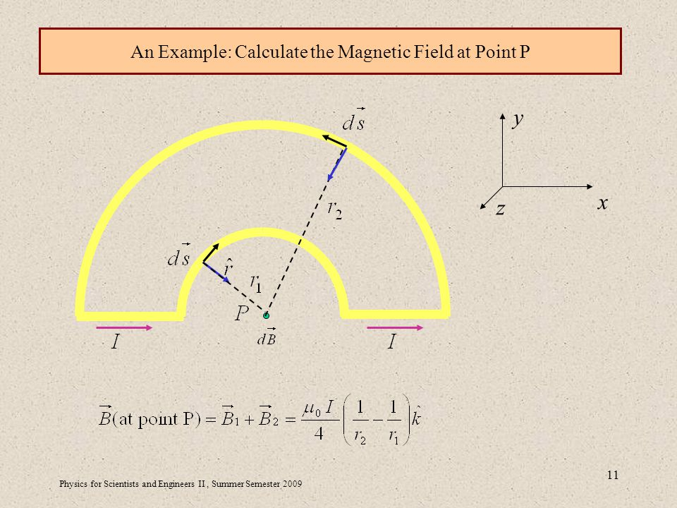 Physics for Scientists and Engineers II, Summer Semester An Example: Calculate the Magnetic Field at Point P x y z