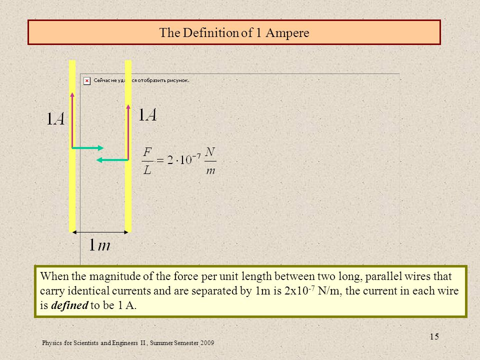 Physics for Scientists and Engineers II, Summer Semester The Definition of 1 Ampere When the magnitude of the force per unit length between two long, parallel wires that carry identical currents and are separated by 1m is 2x10 -7 N/m, the current in each wire is defined to be 1 A.