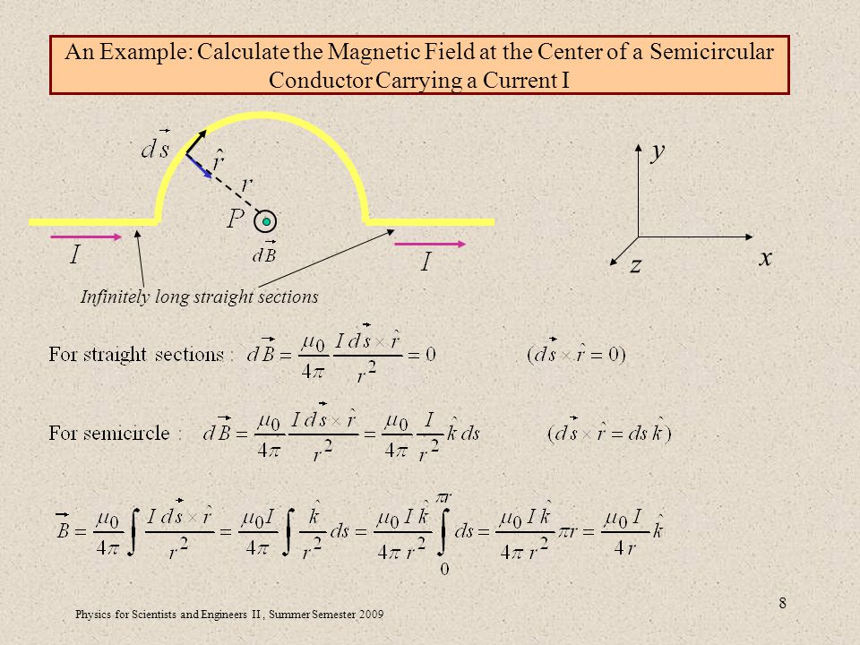 Physics for Scientists and Engineers II, Summer Semester An Example: Calculate the Magnetic Field at the Center of a Semicircular Conductor Carrying a Current I x y z Infinitely long straight sections