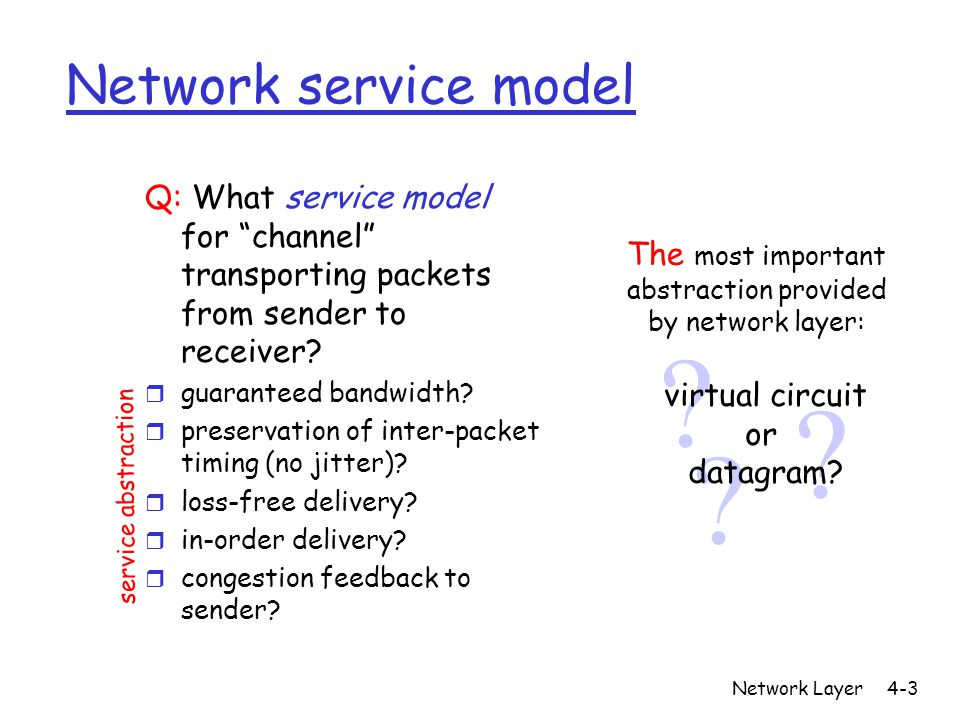 Network Layer4-3 Network service model Q: What service model for channel transporting packets from sender to receiver.
