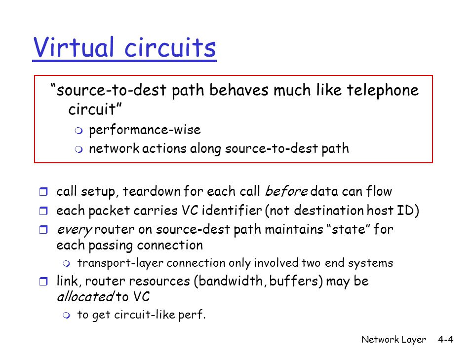 Network Layer4-4 Virtual circuits r call setup, teardown for each call before data can flow r each packet carries VC identifier (not destination host ID) r every router on source-dest path maintains state for each passing connection m transport-layer connection only involved two end systems r link, router resources (bandwidth, buffers) may be allocated to VC m to get circuit-like perf.