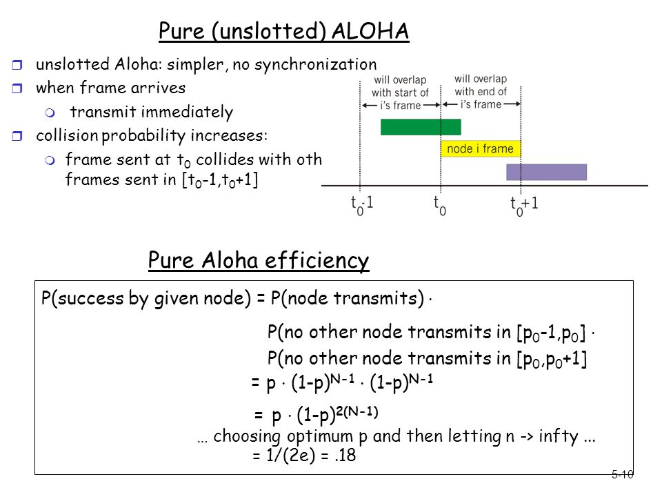 5-10 Pure (unslotted) ALOHA r unslotted Aloha: simpler, no synchronization r when frame arrives m transmit immediately r collision probability increases: m frame sent at t 0 collides with other frames sent in [t 0 -1,t 0 +1] Pure Aloha efficiency P(success by given node) = P(node transmits).