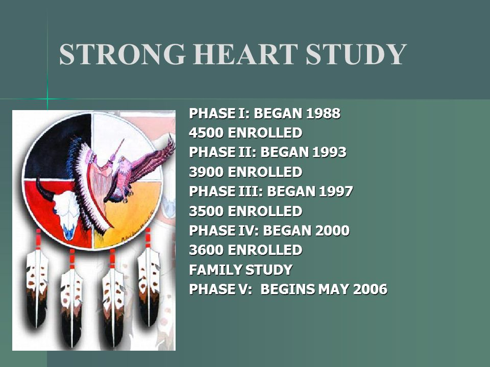 PHASE I: BEGAN ENROLLED PHASE II: BEGAN ENROLLED PHASE III: BEGAN ENROLLED PHASE IV: BEGAN ENROLLED FAMILY STUDY PHASE V: BEGINS MAY 2006 STRONG HEART STUDY