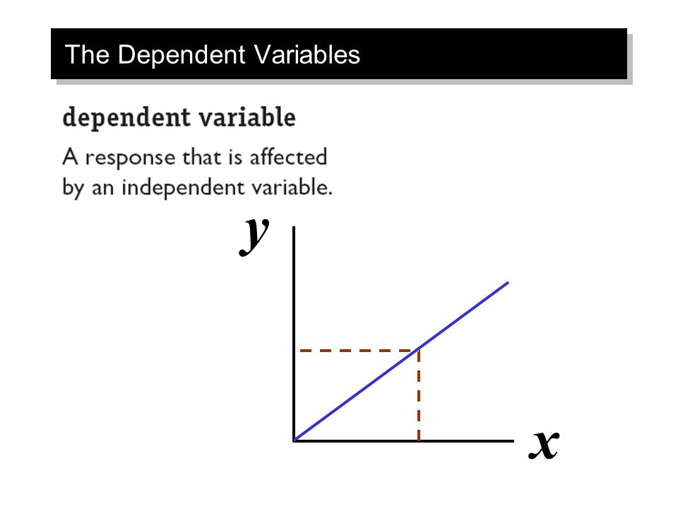 The Dependent Variables x y