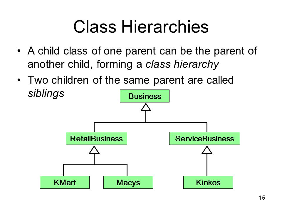 15 Class Hierarchies A child class of one parent can be the parent of another child, forming a class hierarchy Two children of the same parent are called siblings Business KMartMacys ServiceBusiness Kinkos RetailBusiness