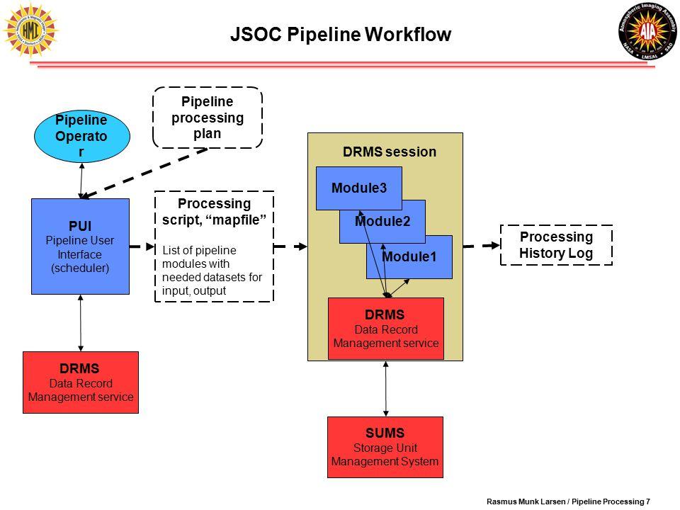 Rasmus Munk Larsen / Pipeline Processing 1 JSOC Pipeline Processing