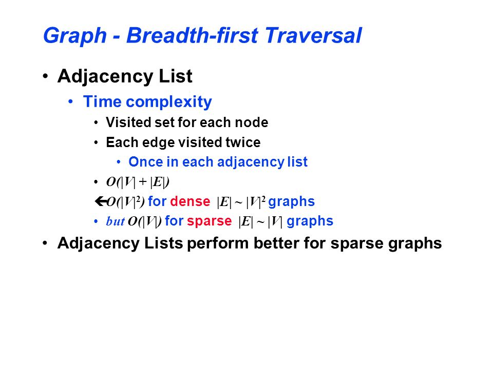Data Structures and Algorithms Graphs Graph Representations