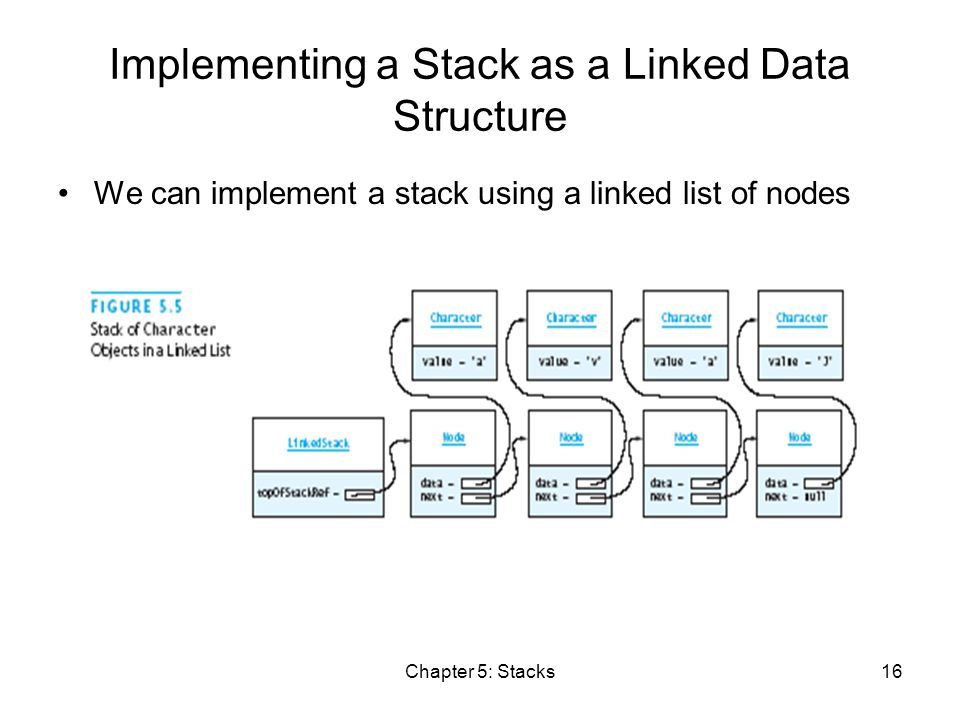 Chapter 5: Stacks16 Implementing a Stack as a Linked Data Structure We can implement a stack using a linked list of nodes
