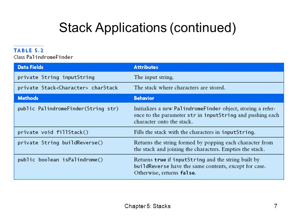 Chapter 5: Stacks7 Stack Applications (continued)