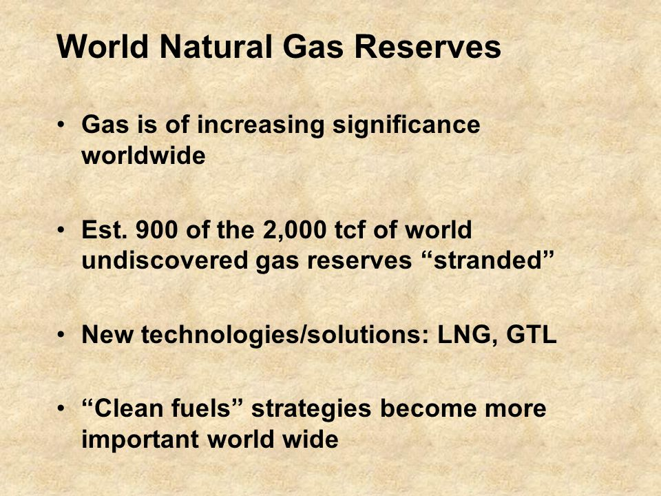 World Natural Gas Reserves Gas is of increasing significance worldwide Est.
