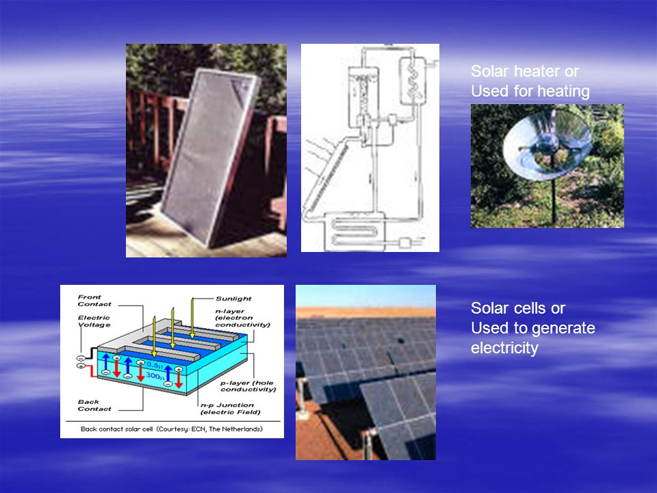 Solar heater or Used for heating Solar cells or Used to generate electricity