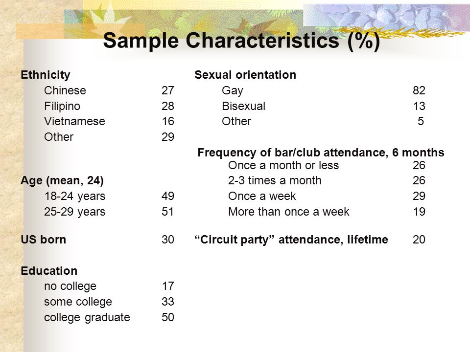 Sample Characteristics (%) Ethnicity Sexual orientation Chinese27 Gay 82 Filipino 28 Bisexual 13 Vietnamese 16 Other 5 Other29 Frequency of bar/club attendance, 6 months Once a month or less 26 Age (mean, 24) 2-3 times a month years49 Once a week years51 More than once a week 19 US born30 Circuit party attendance, lifetime 20 Education no college17 some college33 college graduate50