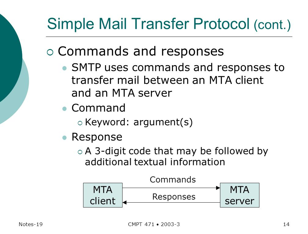 Notes-19 CMPT 471  Simple Mail Transfer Protocol (cont.)  Commands and responses SMTP uses commands and responses to transfer mail between an MTA client and an MTA server Command  Keyword: argument(s) Response  A 3-digit code that may be followed by additional textual information MTA client MTA server Commands Responses