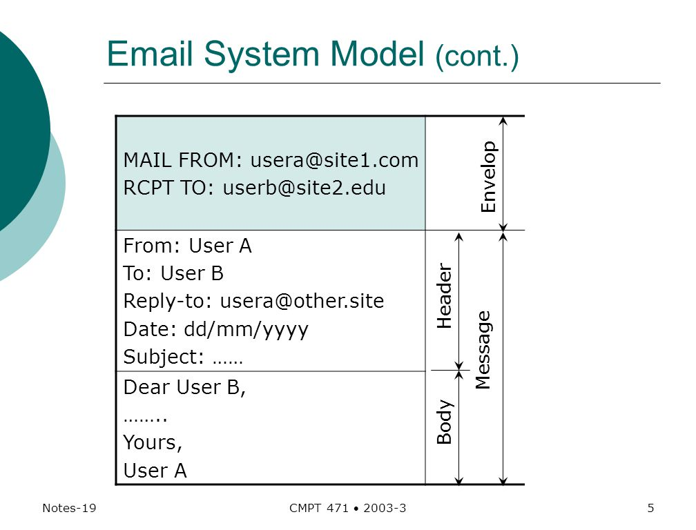 Notes-19 CMPT 471  System Model (cont.) MAIL FROM: RCPT TO: From: User A To: User B Reply-to: Date: dd/mm/yyyy Subject: …… Dear User B, ……..