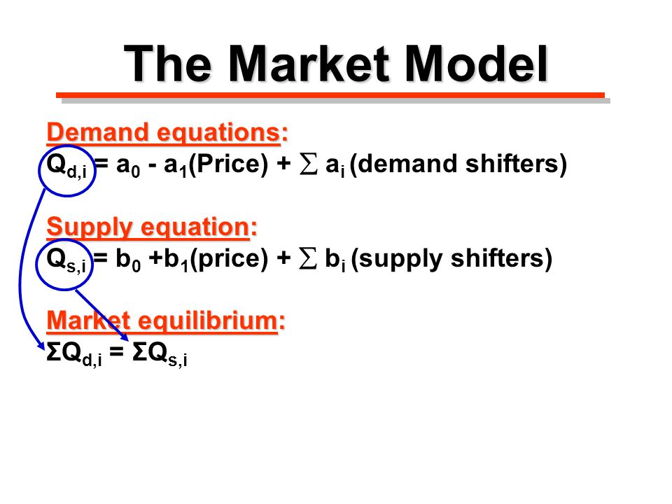 Remaining Steps to Forecasting the Price of Commodity Develop similar econometric equations for feed use, exports and ending stock demand.