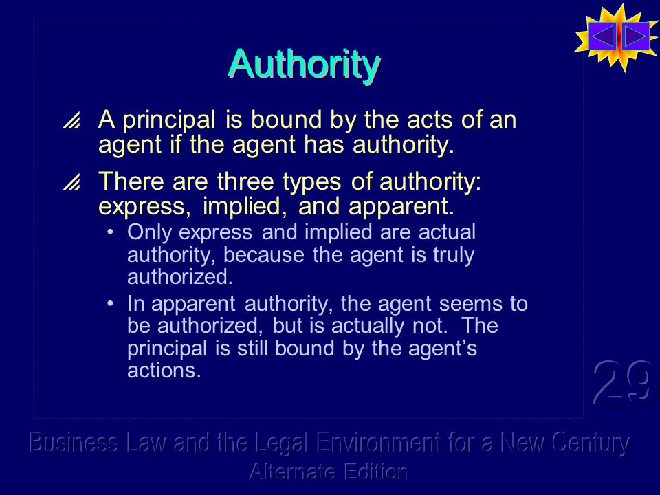 Authority  A principal is bound by the acts of an agent if the agent has authority.
