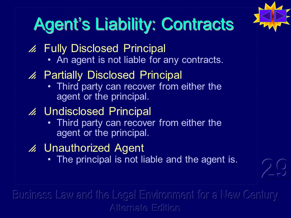 Agent's Liability: Contracts  Fully Disclosed Principal An agent is not liable for any contracts.