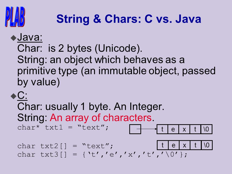 Plab – Tirgul 2 Const, C Strings  Pointers int main() { int