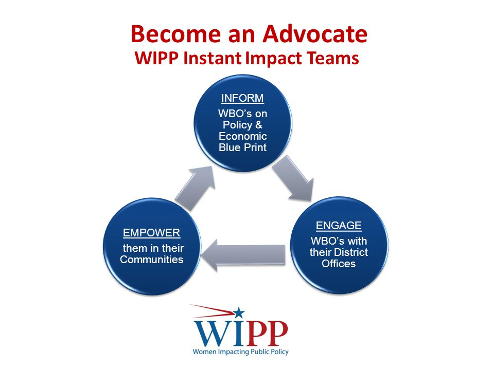 Become an Advocate INFORM WBO's on Policy & Economic Blue Print ENGAGE WBO's with their District Offices EMPOWER them in their Communities WIPP Instant Impact Teams
