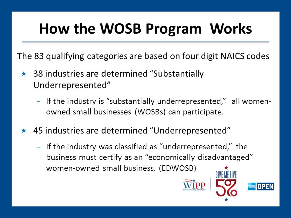 How the WOSB Program Works The 83 qualifying categories are based on four digit NAICS codes  38 industries are determined Substantially Underrepresented − If the industry is substantially underrepresented, all women- owned small businesses (WOSBs) can participate.