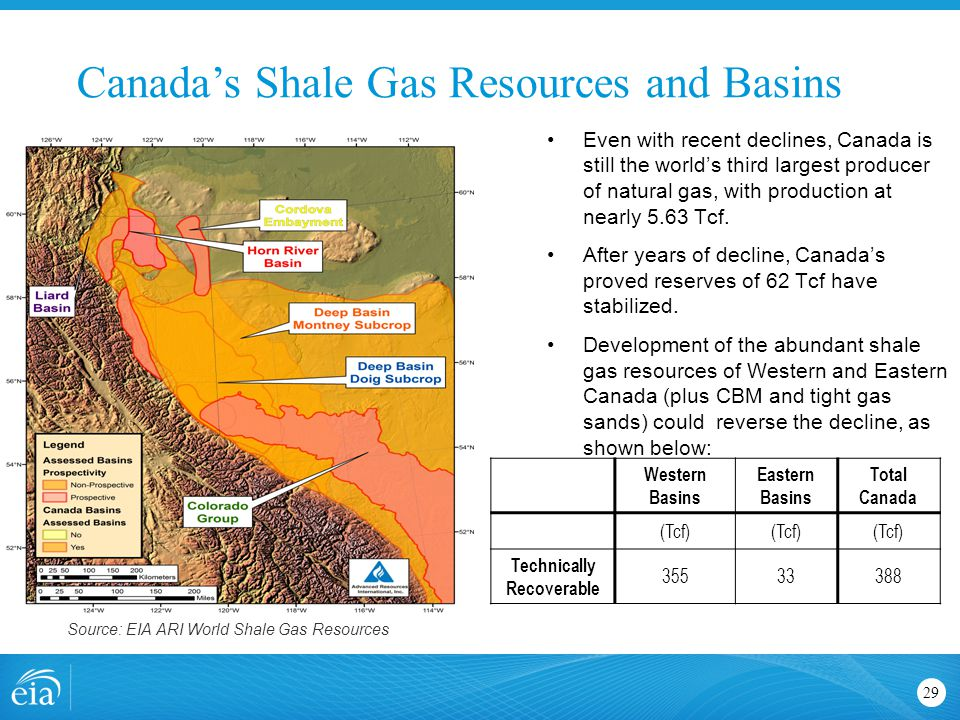 29 Canada's Shale Gas Resources and Basins Even with recent declines, Canada is still the world's third largest producer of natural gas, with production at nearly 5.63 Tcf.