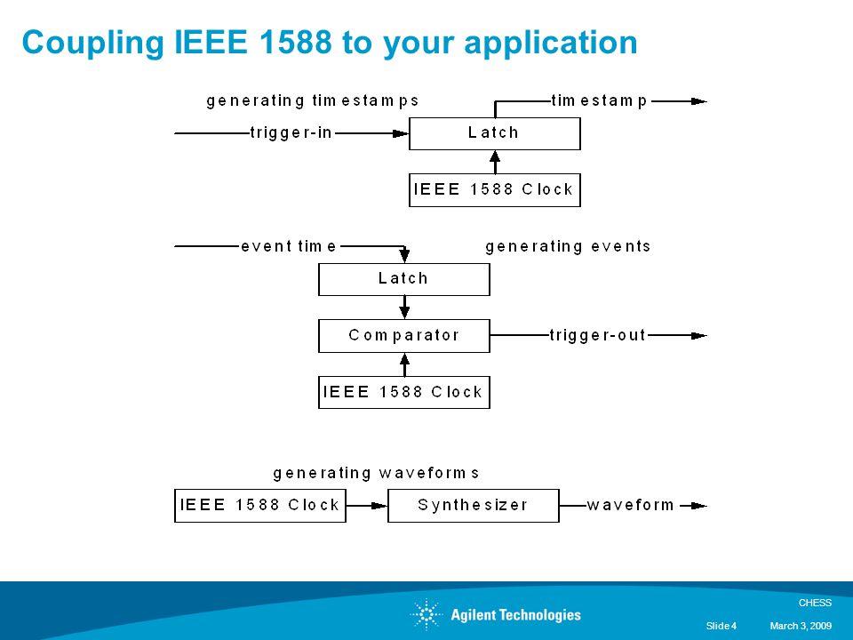 measurement control and communication using ieee 1588 eidson john c