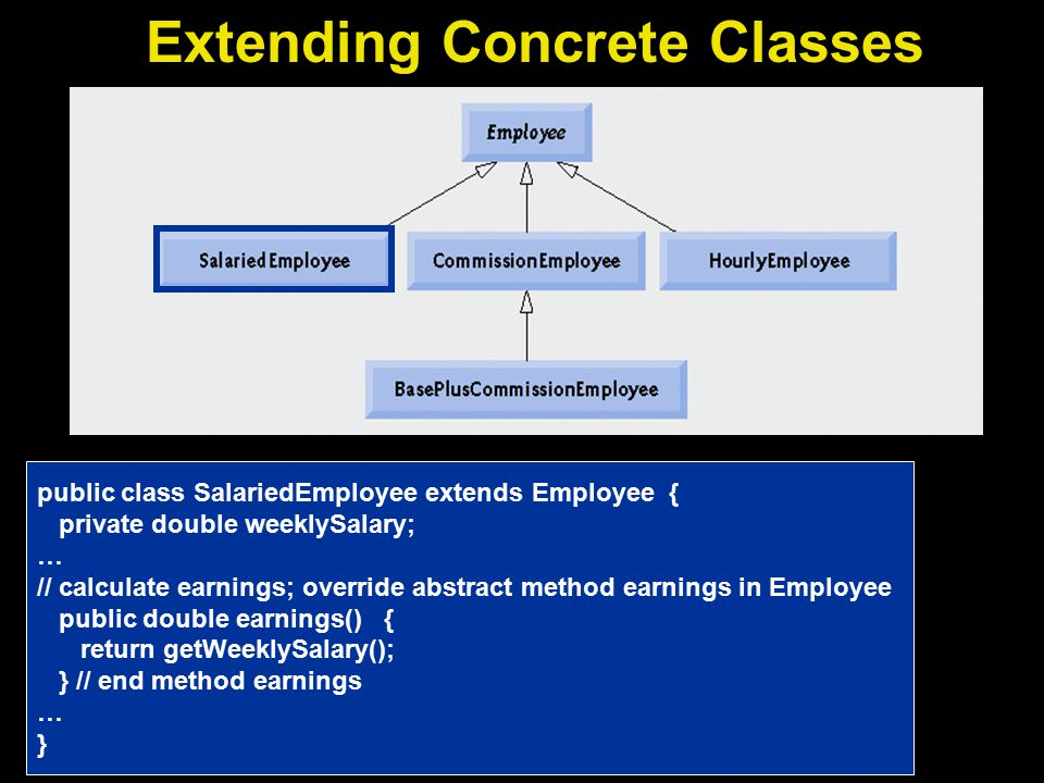 Extending Concrete Classes public class SalariedEmployee extends Employee { private double weeklySalary; … // calculate earnings; override abstract method earnings in Employee public double earnings() { return getWeeklySalary(); } // end method earnings … }