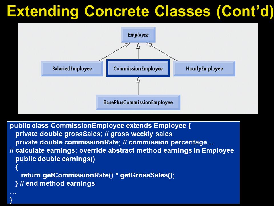 Extending Concrete Classes (Cont'd) public class CommissionEmployee extends Employee { private double grossSales; // gross weekly sales private double commissionRate; // commission percentage… // calculate earnings; override abstract method earnings in Employee public double earnings() { return getCommissionRate() * getGrossSales(); } // end method earnings … }